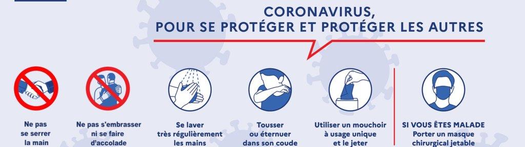 Coronavirus, pour se protéger appliquons les gestes barrières